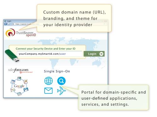 Custom OpenID / SAML Identity Provider